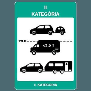 IICategory